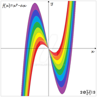 Mathematical Rainbow by hippo2