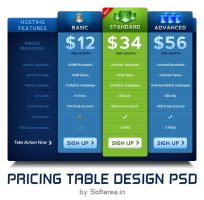 Pricing Table PSD Template by softarea