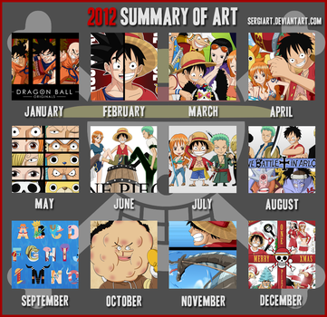 2012 Summary of Art by SergiART