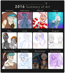 2016 Summary of Art by AestheticCannibal