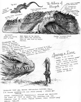 Glaurung studies by TurnerMohan
