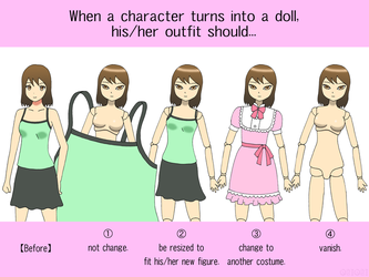 Poll: Outfit Change of Doll TF by gomyugomyu