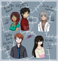 People from ''Will you be my doll'' by NaughtyKittyDV-1992