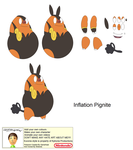 Request: Character Builder - Inflation Pignite by Yarkov