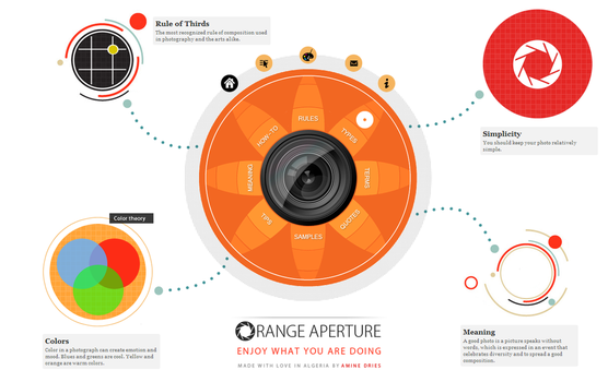 Orange Aperture by amine5a5