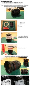 How to increase the performance of Canons Kit Lens by matheist