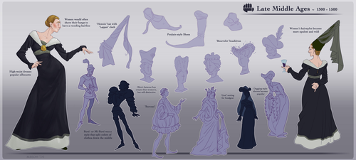 Late Middle Ages Stylesheet by suriguri
