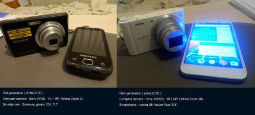 Old and new generation by LG-Nimbus