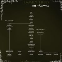 Family Trees: the Yadavas by scrollsofaryavart