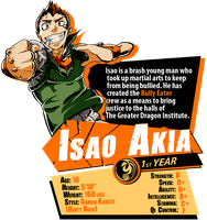Bully Eater Charater REPORT CARD: Isao by BullyEater