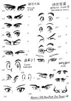 Manga-Anime Eyes Referece by darkspeeds