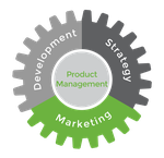 Product Management Gear Final by KarynRH