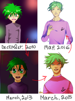 6 years progress meme by Julia-Kisteneva