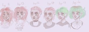 Del s disastrous haircuts by keytaro