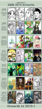 yearly improvement meme by Saltedpistachio