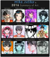 2016 Summary Art  by julikatsubasasta95