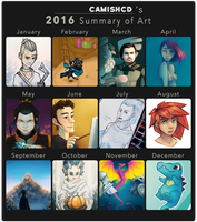 2016 Summary of Art by CamishCD
