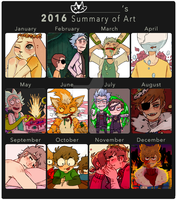 2016 art summary by delphyxion