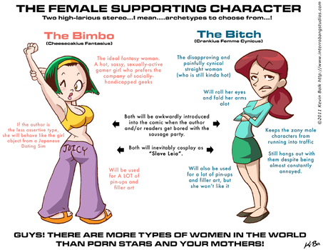 1-Dimensional Female Character by kevinbolk
