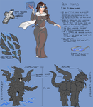 Quin Norris Reference Sheet (September 2018) by Kintsukuroi3