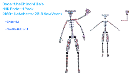 MMD- Endo-H Pack (DL) by OscartheChinchilla