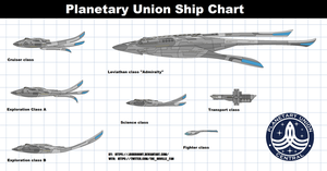 Planetary union ship chart by jbobroony