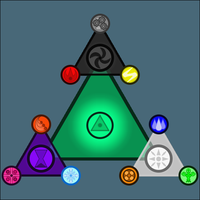Natural Triads - OLD VERSION by ChaosMiles07