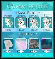 Commission Prices - Closed for October by Nstone53