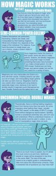 Gloomverse - How Magic Works - Part 2 by Loverofpiggies