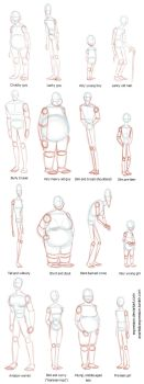 Body Shapes by Expression