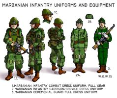 Marbanian Uniforms by wingsofwrath