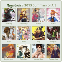 Summary Meme 2015 by Megan-Uosiu