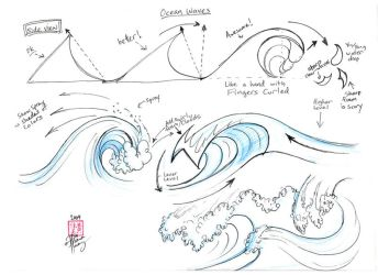Draw Ocean Waves by Diana-Huang