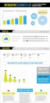 Simple set of Infographic Elements. by JuliaPainter