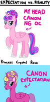 MLP Expectation vs. Reality by anotherMLPaccount