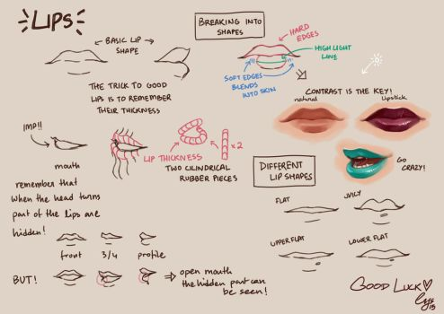 Lips Tutorial by crys-art