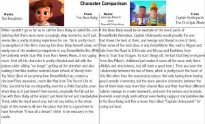 character comparison DreamWorks kid characters '17 by thearist2013