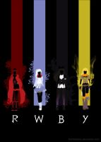 RWBY- 'Magic Girl Theory' by Thothslibrary