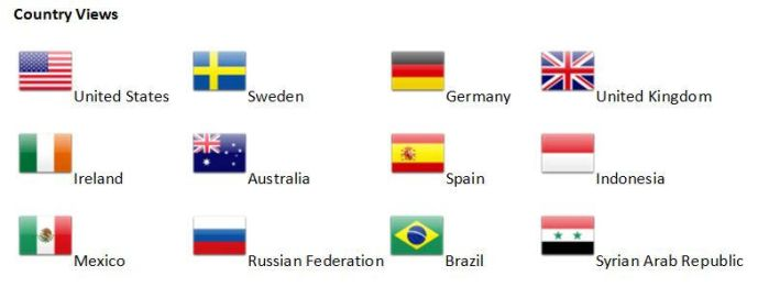 ALL THE COUNTRIES by Lookin4therightart