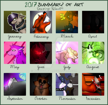 SUMMARY OF MY DRAWINGS MEME by NekoWolfAJ