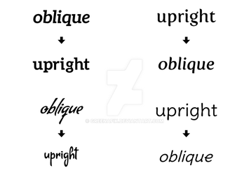 Oblique font to upright - Illustrator - Tutorial by Greenafik