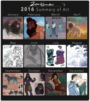 Summary of 2016 by Zentina