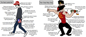 The Virgin Loyalty Day vs Chad May Day.