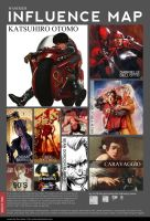 Influence Map MEME by Wilustra