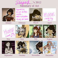 {Summary of Art} 2012 by Jeiynx