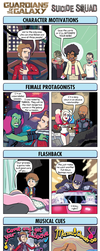 DORKLY: Guardians of the Galaxy vs. Suicide Squad by GeorgeRottkamp