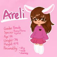 Areli (redraw)  by Cuteagle
