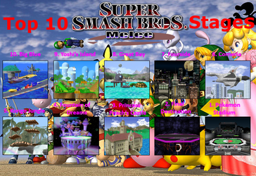 Top 10 Super Smash Bros Melee Stages by russellthedog