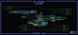 Columbia Class MSD Commission by larundel