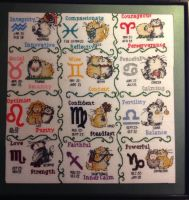 Complete Horoscope Cats by HGKitten